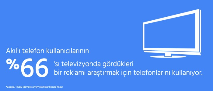 tv mobile marketing