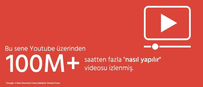 nasıl yapılır marketing youtube